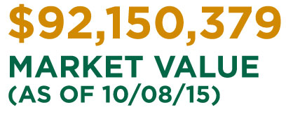 Market value (as of 10/08/15): $92,150,379