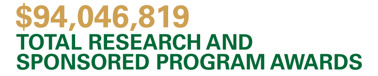 Total Research and Sponsored Program Awards: $94,046,819