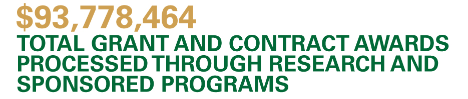 Total Grant and Contract Awards Processed through Research and Sponsored Programs: $93,778,464