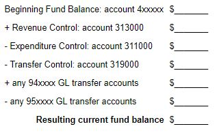 How to calculate current fund balance