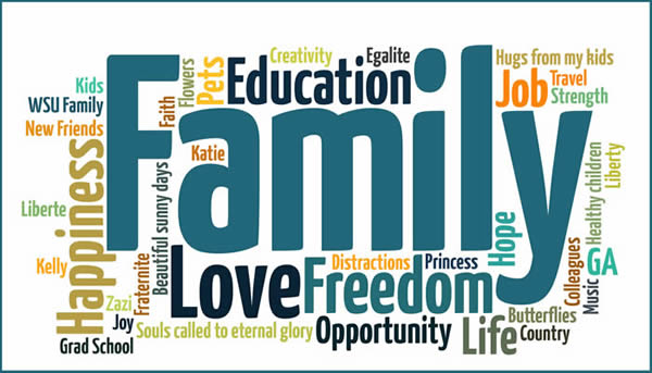 ThanksgivingWordCloud: Family, Health, Education, Freedom, Happiness