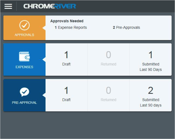 screen capture of chrome river dashboard showing options for approvals, expenses, and preapprovals